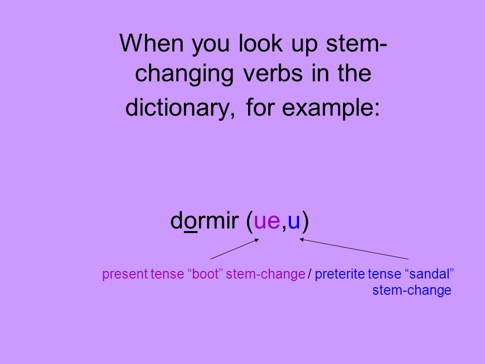 When you look up stem- changing verbs in the dictionary, for example: dormir (ue,u) present tense boot stem-change / preterite tense sandal stem-change