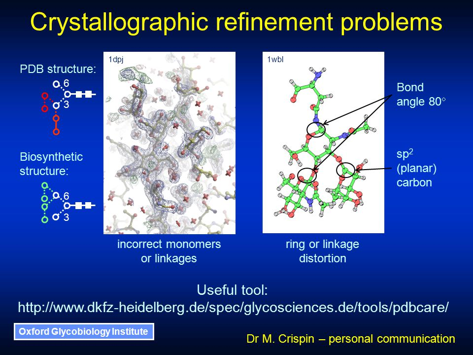 Oxford Glycobiology Institute Crystallographic refinement problems PDB structure: Biosynthetic structure: 1dpj Useful tool: http://www.dkfz-heidelberg.de/spec/glycosciences.de/tools/pdbcare/ ring or linkage distortion Dr M.