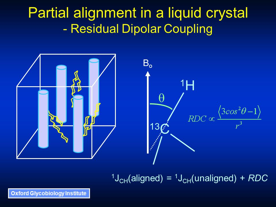 Oxford Glycobiology Institute 13 C 1H1H BoBo  Partial alignment in a liquid crystal - Residual Dipolar Coupling 1 J CH (aligned) = 1 J CH (unaligned) + RDC