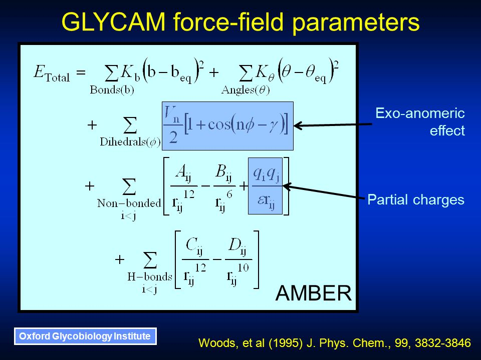 Oxford Glycobiology Institute GLYCAM force-field parameters Woods, et al (1995) J.