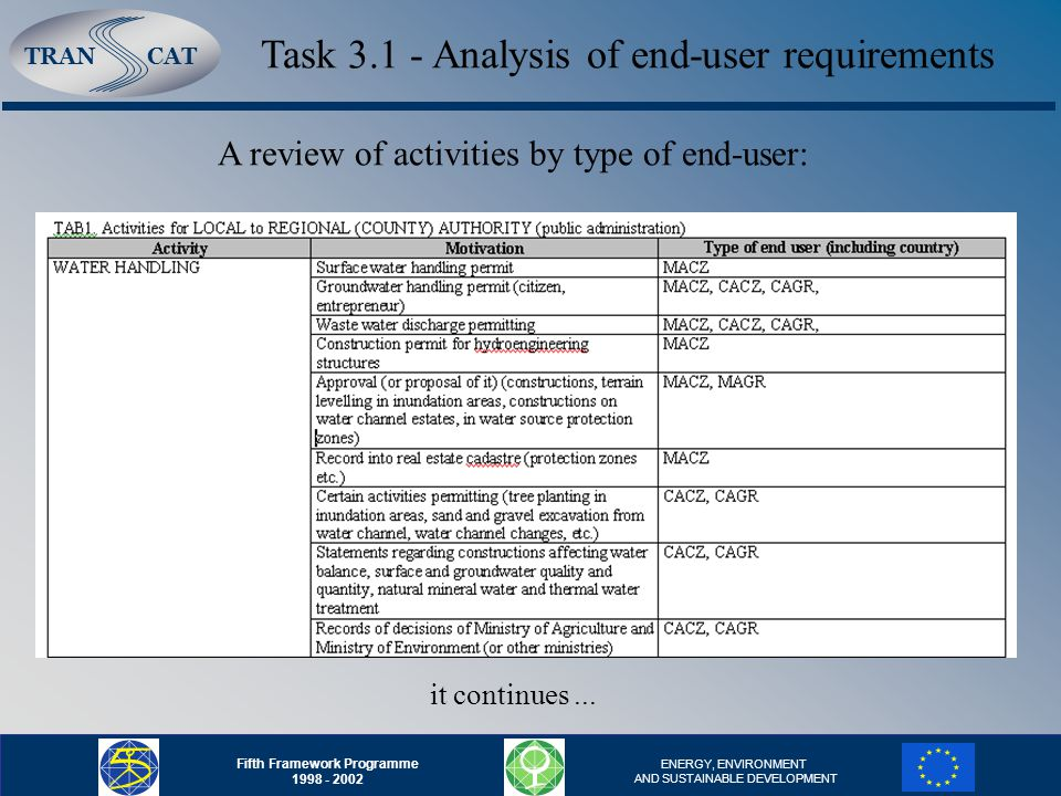 TRANCAT Fifth Framework Programme 1998 - 2002 ENERGY, ENVIRONMENT AND SUSTAINABLE DEVELOPMENT Task 3.1 - Analysis of end-user requirements it continues...