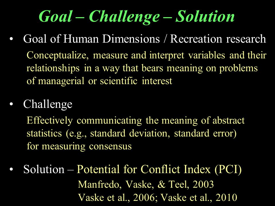 Goal – Challenge – Solution Goal of Human Dimensions / Recreation research Conceptualize, measure and interpret variables and their relationships in a way that bears meaning on problems of managerial or scientific interest Challenge Effectively communicating the meaning of abstract statistics (e.g., standard deviation, standard error) for measuring consensus Solution – Potential for Conflict Index (PCI) Manfredo, Vaske, & Teel, 2003 Vaske et al., 2006; Vaske et al., 2010