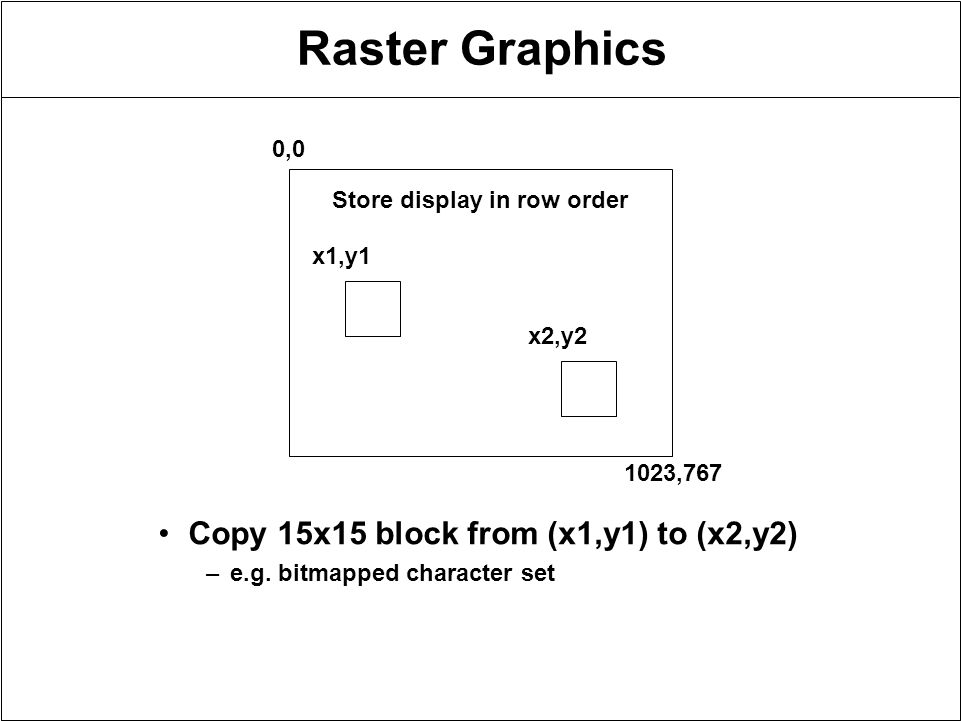 Raster Graphics Copy 15x15 block from (x1,y1) to (x2,y2) –e.g.