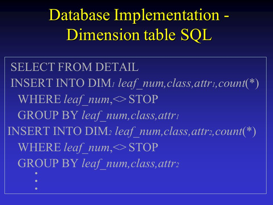 Database Implementation - Dimension table SQL SELECT FROM DETAIL INSERT INTO DIM 1 leaf_num,class,attr 1,count(*) WHERE leaf_num,<> STOP GROUP BY leaf_num,class,attr 1 INSERT INTO DIM 2 leaf_num,class,attr 2,count(*) WHERE leaf_num,<> STOP GROUP BY leaf_num,class,attr 2