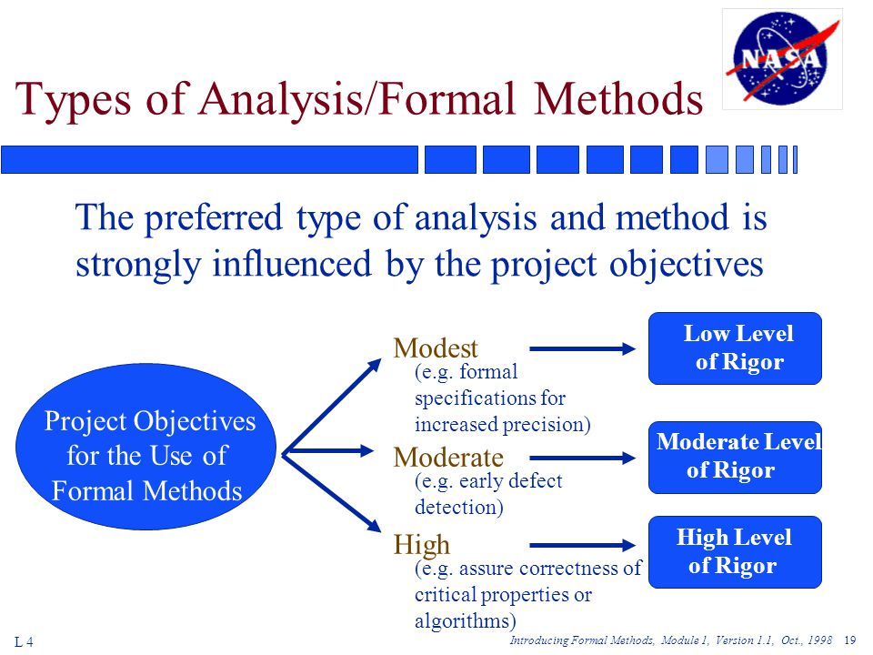 Introducing Formal Methods, Module 1, Version 1.1, Oct., Types of Analysis/Formal Methods The preferred type of analysis and method is strongly influenced by the project objectives L 4 Project Objectives for the Use of Formal Methods Modest (e.g.