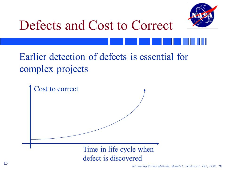 Introducing Formal Methods, Module 1, Version 1.1, Oct., Defects and Cost to Correct Earlier detection of defects is essential for complex projects Cost to correct Time in life cycle when defect is discovered L5