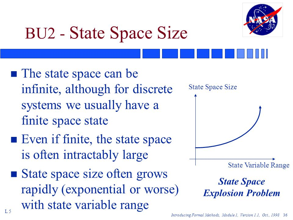 Introducing Formal Methods, Module 1, Version 1.1, Oct., BU2 - State Space Size n The state space can be infinite, although for discrete systems we usually have a finite space state n Even if finite, the state space is often intractably large n State space size often grows rapidly (exponential or worse) with state variable range State Space Explosion Problem State Variable Range L 5 State Space Size