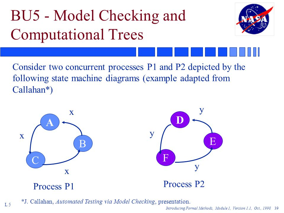 Introducing Formal Methods, Module 1, Version 1.1, Oct., BU5 - Model Checking and Computational Trees L 5 Consider two concurrent processes P1 and P2 depicted by the following state machine diagrams (example adapted from Callahan*) A B C x x x Process P1 D E F y y y Process P2 *J.