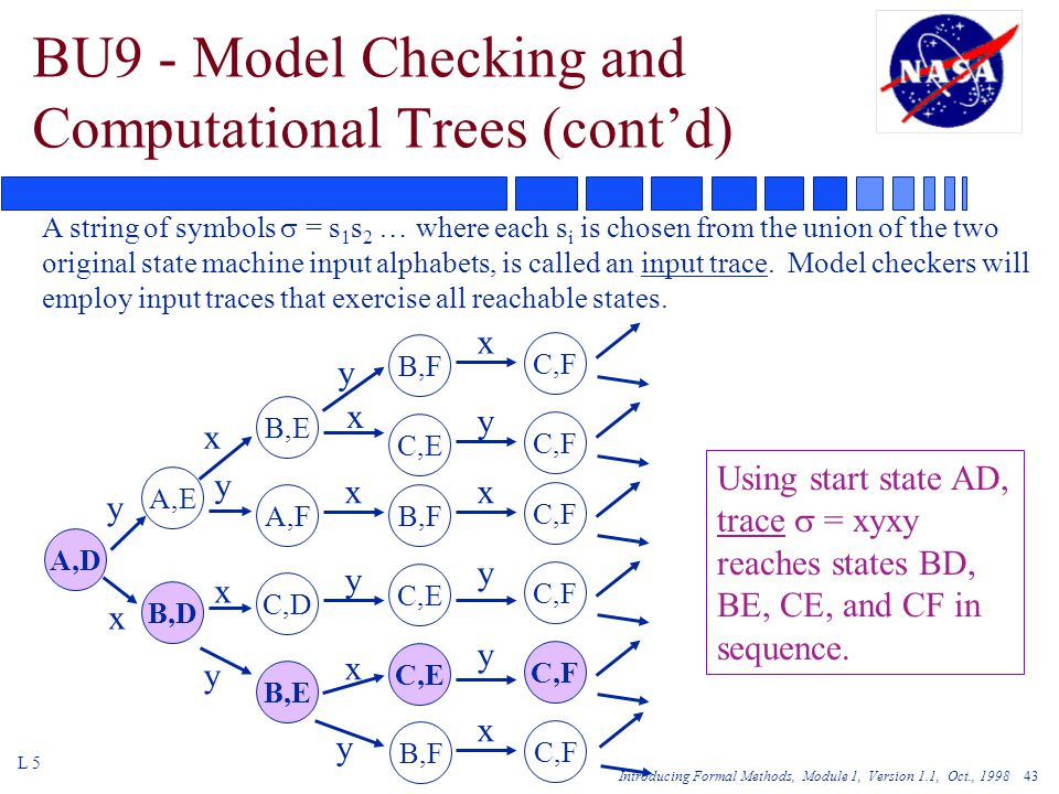 Introducing Formal Methods, Module 1, Version 1.1, Oct., BU9 - Model Checking and Computational Trees (cont'd) L 5 A string of symbols  = s 1 s 2 … where each s i is chosen from the union of the two original state machine input alphabets, is called an input trace.