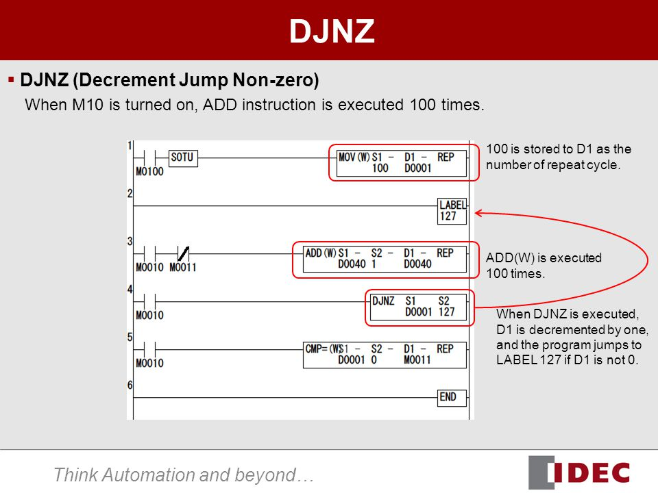 Think Automation and beyond… DJNZ  DJNZ (Decrement Jump Non-zero) When M10 is turned on, ADD instruction is executed 100 times.