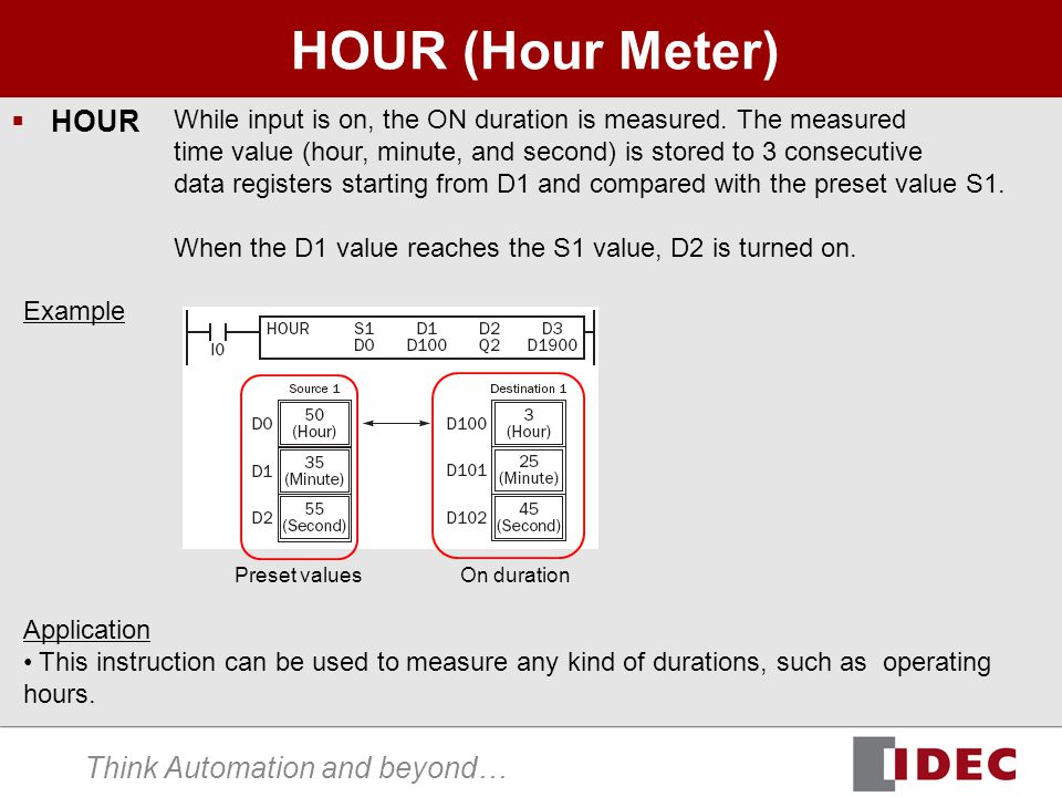 Think Automation and beyond… HOUR (Hour Meter) While input is on, the ON duration is measured.
