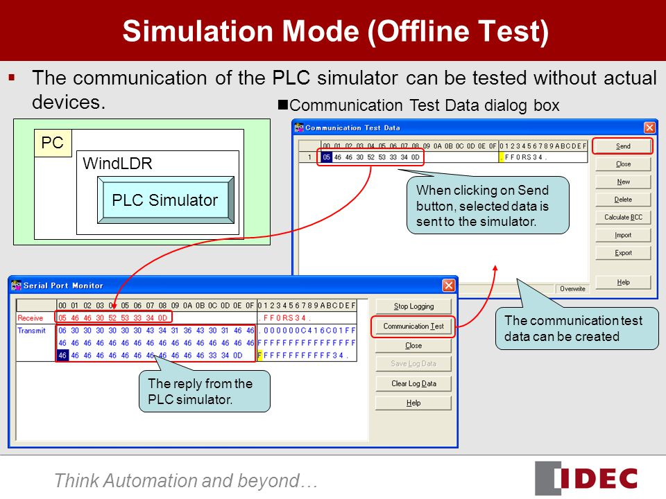 Think Automation and beyond… Simulation Mode (Offline Test) PC WindLDR PLC Simulator  The communication of the PLC simulator can be tested without actual devices.