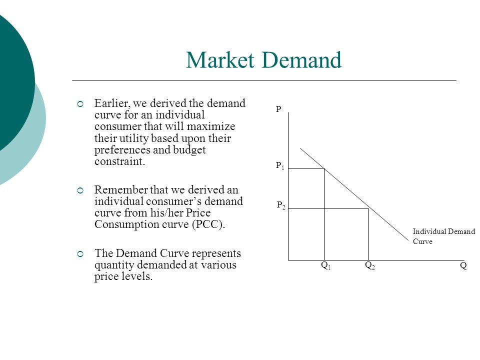 Market Demand  Earlier, we derived the demand curve for an individual consumer that will maximize their utility based upon their preferences and budget constraint.