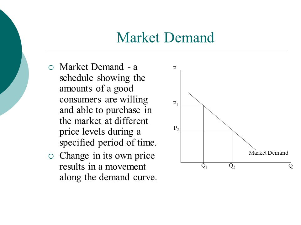  Market Demand - a schedule showing the amounts of a good consumers are willing and able to purchase in the market at different price levels during a specified period of time.