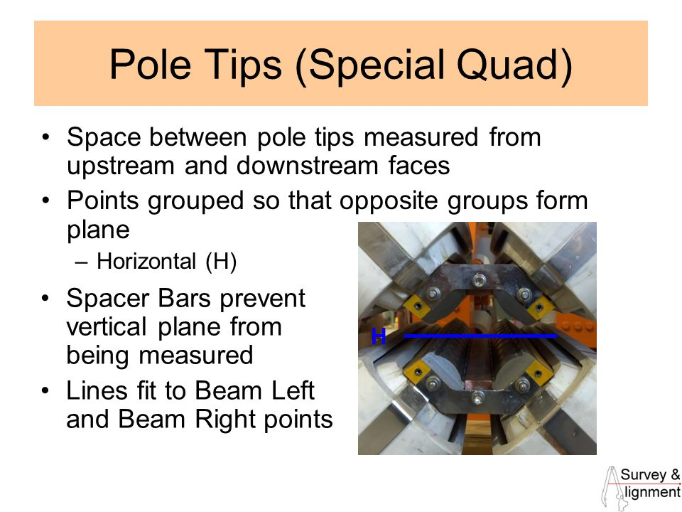 18 Pole Tips (Special Quad) Space between pole tips measured from upstream and downstream faces Points grouped so that opposite groups form plane –Horizontal (H) H Spacer Bars prevent vertical plane from being measured Lines fit to Beam Left and Beam Right points