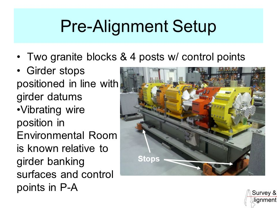 29 Pre-Alignment Setup Two granite blocks & 4 posts w/ control points Girder stops positioned in line with girder datums Vibrating wire position in Environmental Room is known relative to girder banking surfaces and control points in P-A Stops