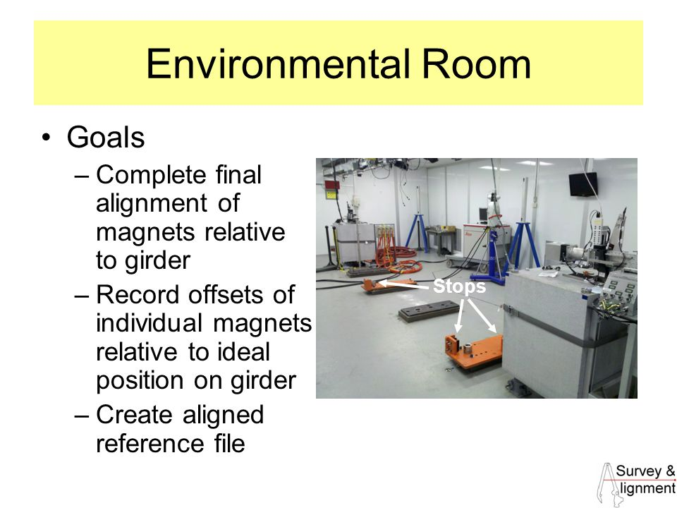 31 Environmental Room Goals –Complete final alignment of magnets relative to girder –Record offsets of individual magnets relative to ideal position on girder –Create aligned reference file Stops