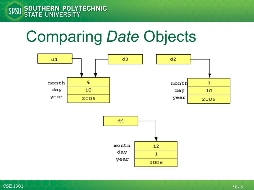 CSE 1301 5B-15 Comparing Date Objects