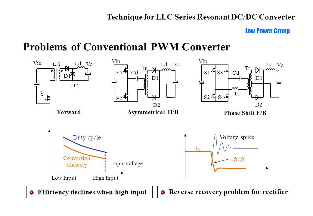 Capacitor resonant converter ppt chipoks.