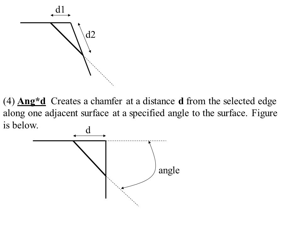 d1 d2 (4) Ang*d Creates a chamfer at a distance d from the selected edge along one adjacent surface at a specified angle to the surface.