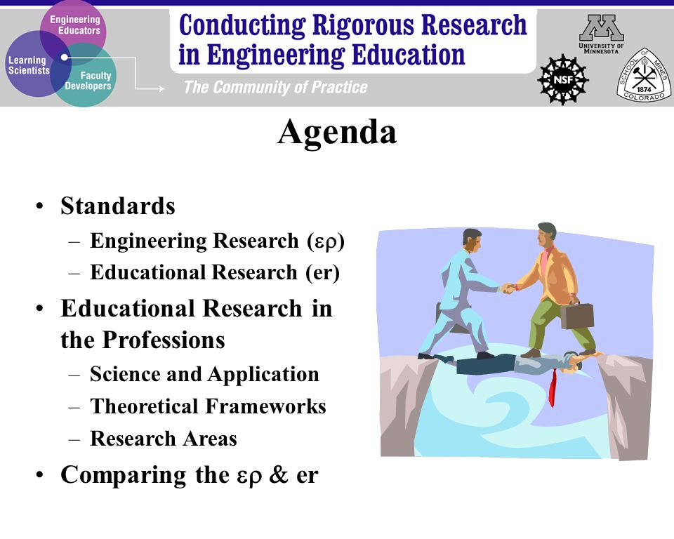 Standards –Engineering Research (  ) –Educational Research (er) Educational Research in the Professions –Science and Application –Theoretical Frameworks –Research Areas Comparing the  er Agenda