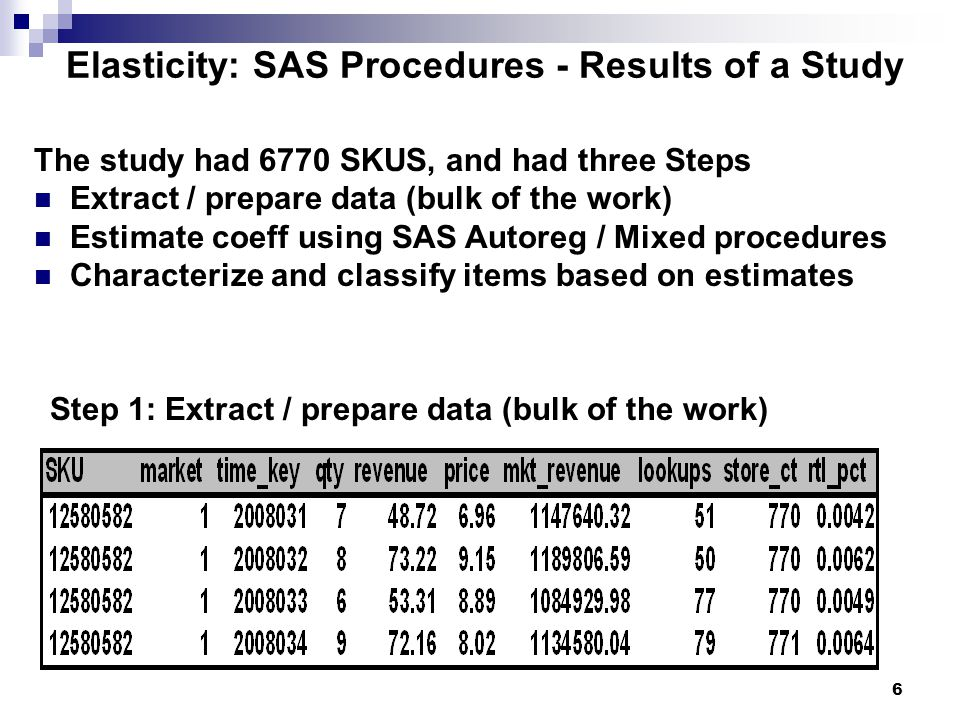 6 Elasticity: SAS Procedures - Results of a Study The study had 6770 SKUS, and had three Steps Extract / prepare data (bulk of the work) Estimate coeff using SAS Autoreg / Mixed procedures Characterize and classify items based on estimates Step 1: Extract / prepare data (bulk of the work)