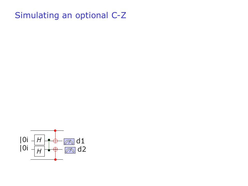 H |0 i H d2 d1 Simulating an optional C-Z