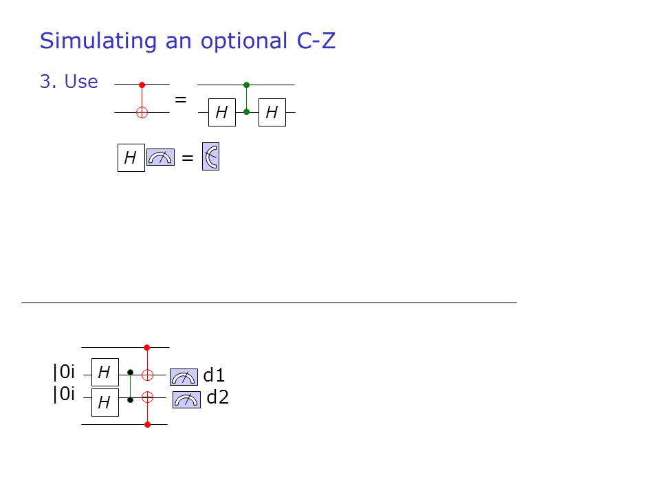 H |0 i H d2 d1 3. Use H = = HH Simulating an optional C-Z