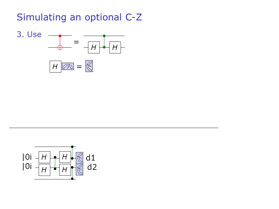 H |0 i H d2 d1 H H Simulating an optional C-Z 3. Use H = = HH