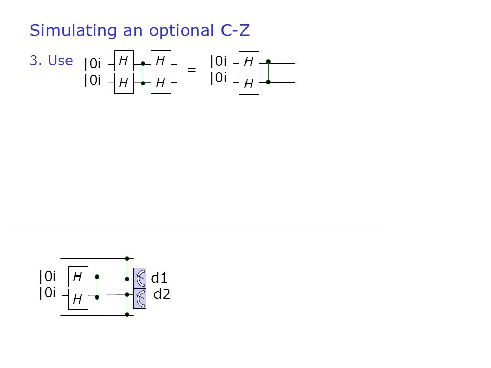 3. Use H |0 i H H H H H = Simulating an optional C-Z H |0 i H d2 d1