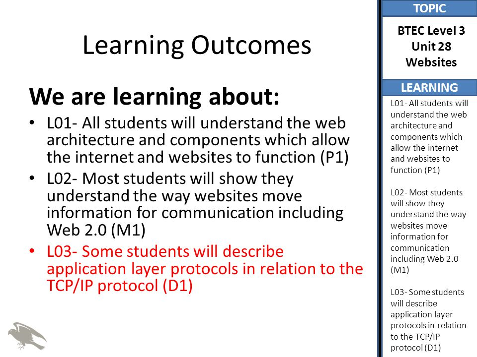 TOPIC LEARNING BTEC Level 3 Unit 28 Websites L01- All students will understand the web architecture and components which allow the internet and websites to function (P1) L02- Most students will show they understand the way websites move information for communication including Web 2.0 (M1) L03- Some students will describe application layer protocols in relation to the TCP/IP protocol (D1) Learning Outcomes We are learning about: L01- All students will understand the web architecture and components which allow the internet and websites to function (P1) L02- Most students will show they understand the way websites move information for communication including Web 2.0 (M1) L03- Some students will describe application layer protocols in relation to the TCP/IP protocol (D1)