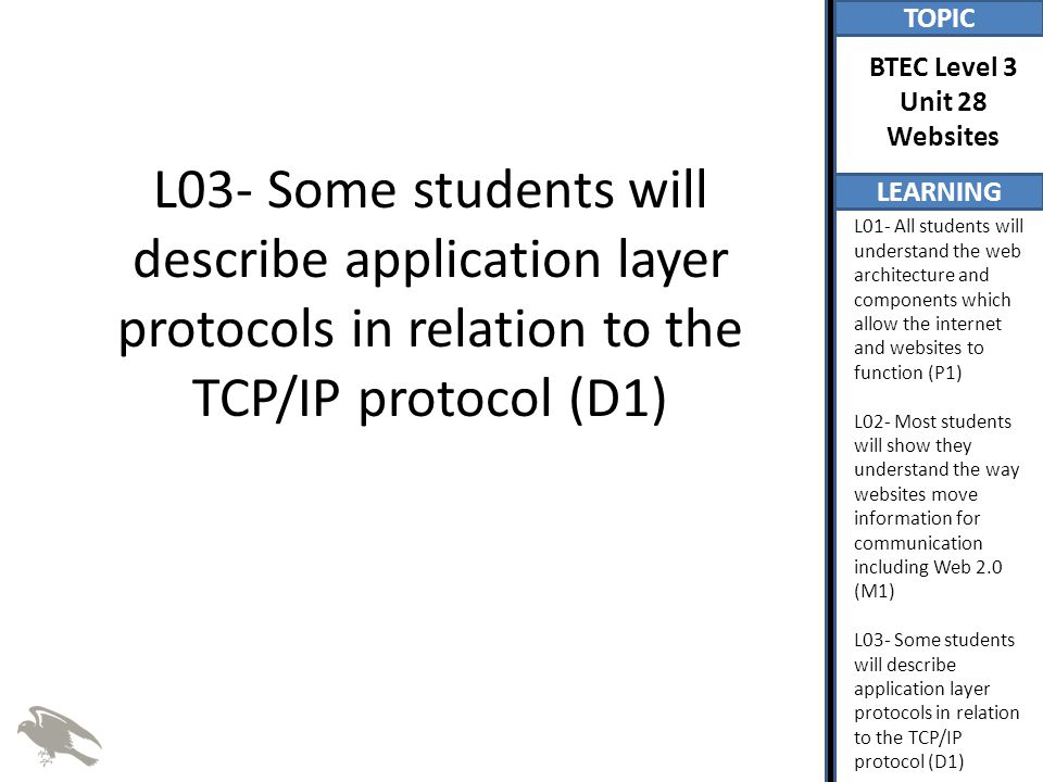 TOPIC LEARNING BTEC Level 3 Unit 28 Websites L01- All students will understand the web architecture and components which allow the internet and websites to function (P1) L02- Most students will show they understand the way websites move information for communication including Web 2.0 (M1) L03- Some students will describe application layer protocols in relation to the TCP/IP protocol (D1)