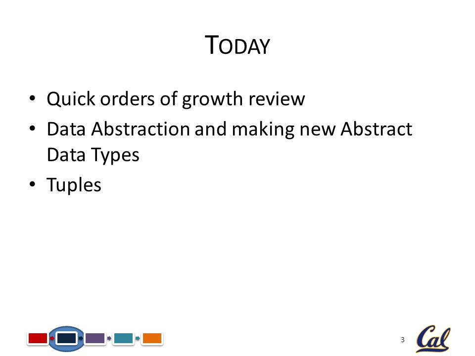 3 T ODAY Quick orders of growth review Data Abstraction and making new Abstract Data Types Tuples