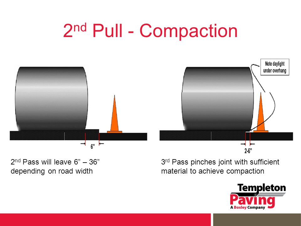 2 nd Pass will leave 6 – 36 depending on road width 3 rd Pass pinches joint with sufficient material to achieve compaction
