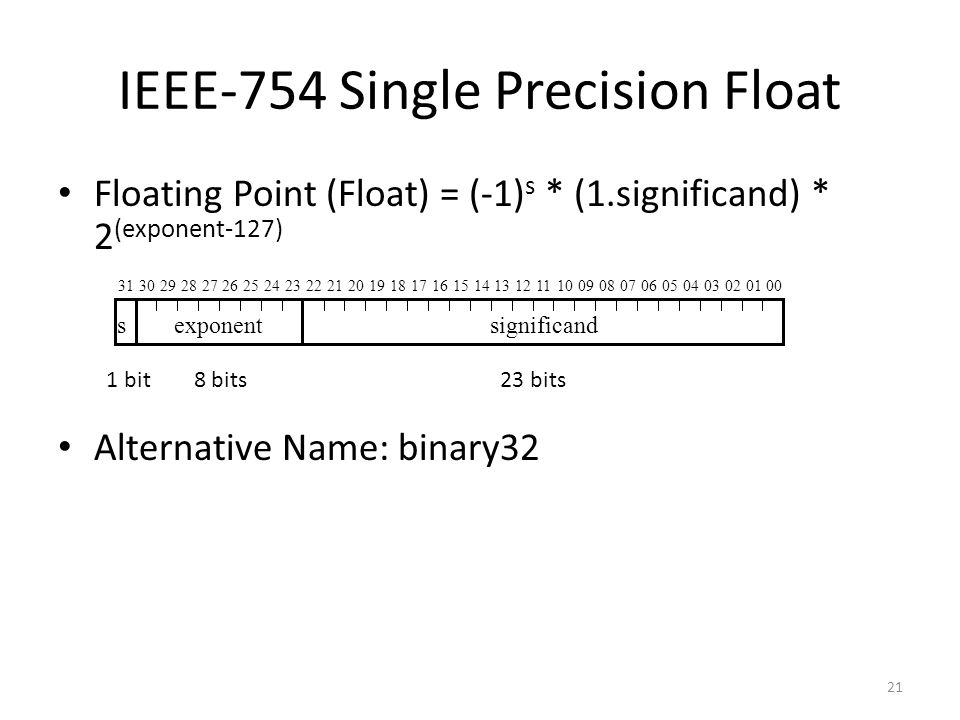 21 IEEE-754 Single Precision Float Floating Point (Float) = (-1) s * (1.significand) * 2 (exponent-127) Alternative Name: binary32 3130292827262524232221201918171615141312111009080706050403020100 significandsexponent 1 bit 8 bits 23 bits