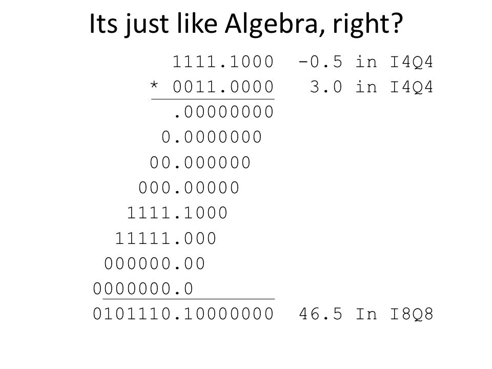 Its just like Algebra, right.