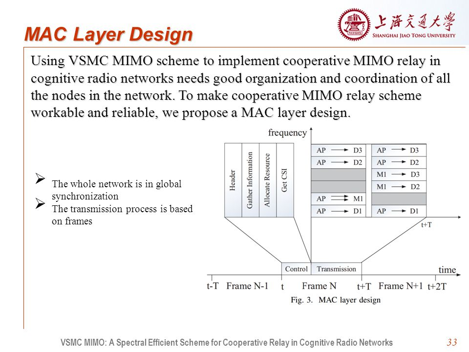 33 Using VSMC MIMO scheme to implement cooperative MIMO relay in cognitive radio networks needs good organization and coordination of all the nodes in the network.
