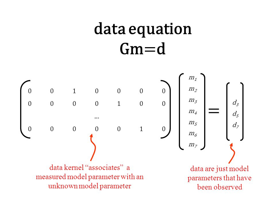data equation Gm=d 0010000 0000100 … 0000010 m1m1 m2m2 m3m3 m4m4 m5m5 m6m6 m7m7 d3d3 d5d5 d7d7 = data are just model parameters that have been observed data kernel associates a measured model parameter with an unknown model parameter