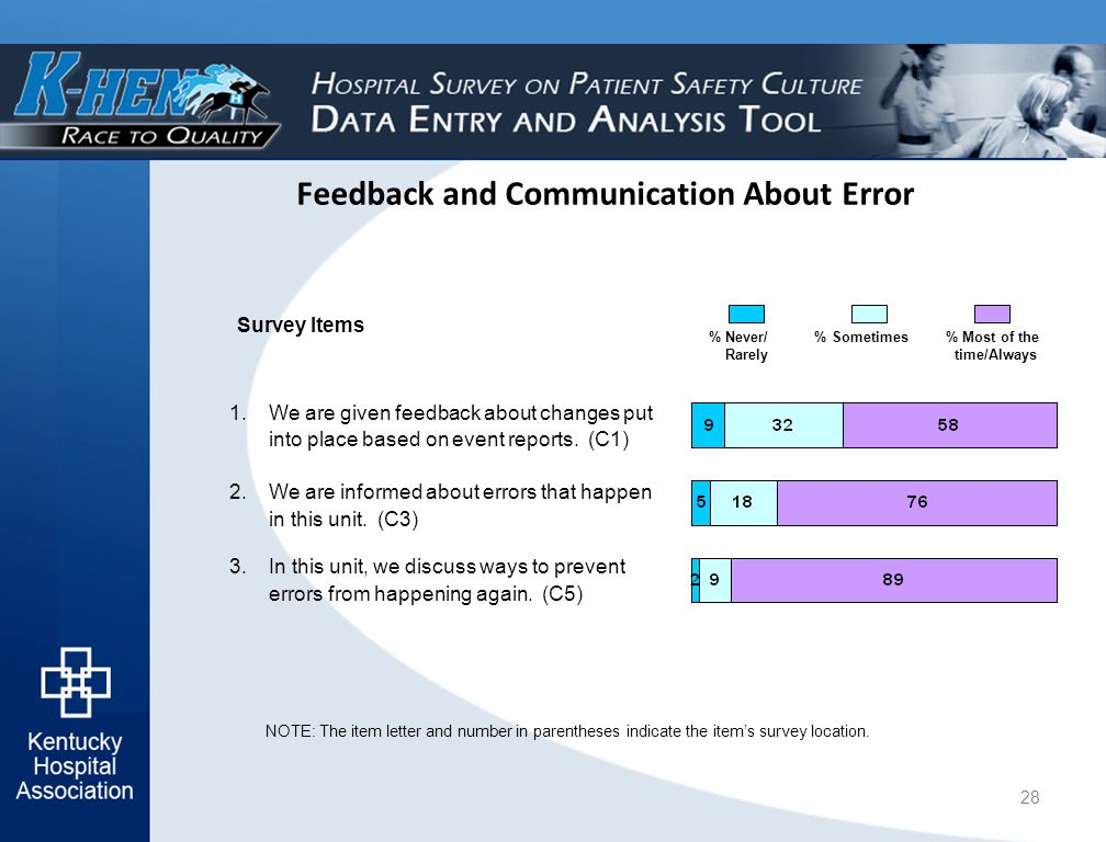 Feedback and Communication About Error 1.We are given feedback about changes put into place based on event reports.