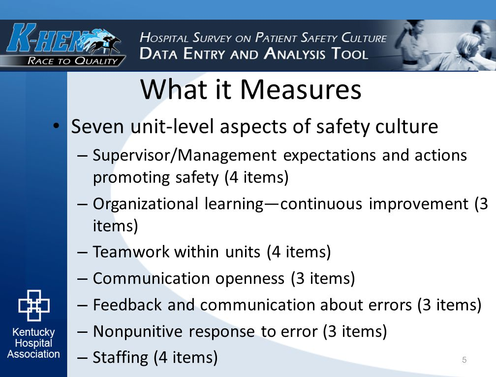 What it Measures Seven unit-level aspects of safety culture – Supervisor/Management expectations and actions promoting safety (4 items) – Organizational learning—continuous improvement (3 items) – Teamwork within units (4 items) – Communication openness (3 items) – Feedback and communication about errors (3 items) – Nonpunitive response to error (3 items) – Staffing (4 items) 5
