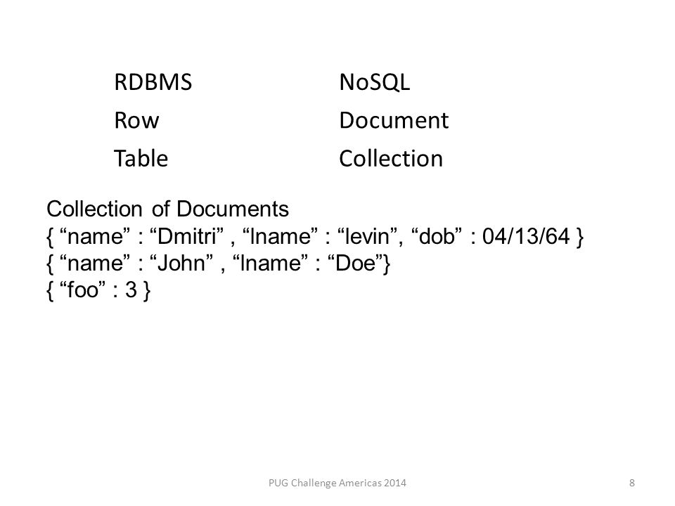 PUG Challenge Americas 2014 RDBMSNoSQL RowDocument TableCollection Collection of Documents { name : Dmitri , lname : levin , dob : 04/13/64 } { name : John , lname : Doe } { foo : 3 } 8