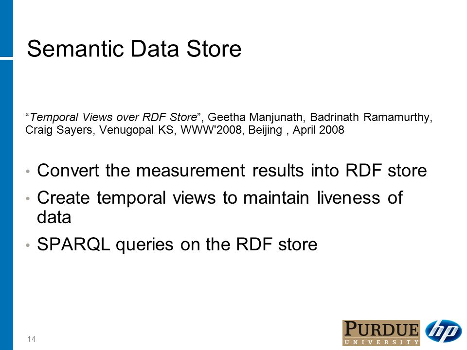 Semantic Data Store Temporal Views over RDF Store , Geetha Manjunath, Badrinath Ramamurthy, Craig Sayers, Venugopal KS, WWW 2008, Beijing, April 2008 Convert the measurement results into RDF store Create temporal views to maintain liveness of data SPARQL queries on the RDF store 14