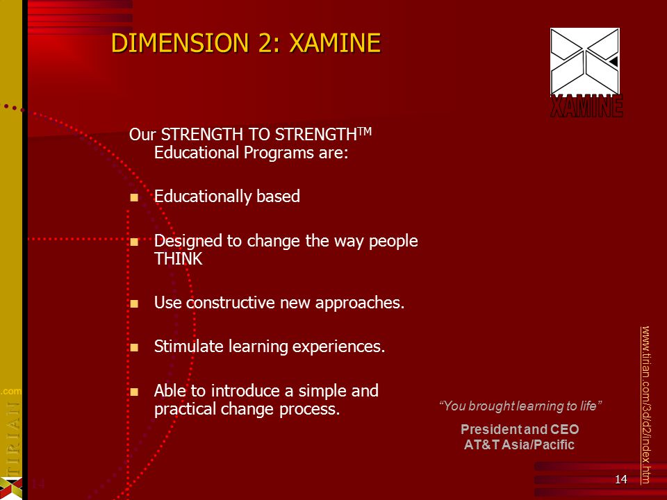 14 DIMENSION 2: XAMINE Our STRENGTH TO STRENGTH TM Educational Programs are: Educationally based Designed to change the way people THINK Use constructive new approaches.