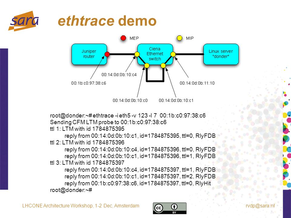 ethtrace demo rvdp@sara.nlLHCONE Architecture Workshop, 1-2 Dec, Amsterdam root@donder:~# ethtrace -i eth5 -v 123 -l 7 00:1b:c0:97:38:c6 Sending CFM LTM probe to 00:1b:c0:97:38:c6 ttl 1: LTM with id 1784875395 reply from 00:14:0d:0b:10:c1, id=1784875395, ttl=0, RlyFDB ttl 2: LTM with id 1784875396 reply from 00:14:0d:0b:10:c4, id=1784875396, ttl=0, RlyFDB reply from 00:14:0d:0b:10:c1, id=1784875396, ttl=1, RlyFDB ttl 3: LTM with id 1784875397 reply from 00:14:0d:0b:10:c4, id=1784875397, ttl=1, RlyFDB reply from 00:14:0d:0b:10:c1, id=1784875397, ttl=2, RlyFDB reply from 00:1b:c0:97:38:c6, id=1784875397, ttl=0, RlyHit root@donder:~#