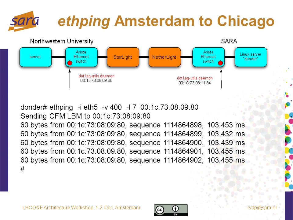 ethping Amsterdam to Chicago rvdp@sara.nlLHCONE Architecture Workshop, 1-2 Dec, Amsterdam donder# ethping -i eth5 -v 400 -l 7 00:1c:73:08:09:80 Sending CFM LBM to 00:1c:73:08:09:80 60 bytes from 00:1c:73:08:09:80, sequence 1114864898, 103.453 ms 60 bytes from 00:1c:73:08:09:80, sequence 1114864899, 103.432 ms 60 bytes from 00:1c:73:08:09:80, sequence 1114864900, 103.439 ms 60 bytes from 00:1c:73:08:09:80, sequence 1114864901, 103.455 ms 60 bytes from 00:1c:73:08:09:80, sequence 1114864902, 103.455 ms #