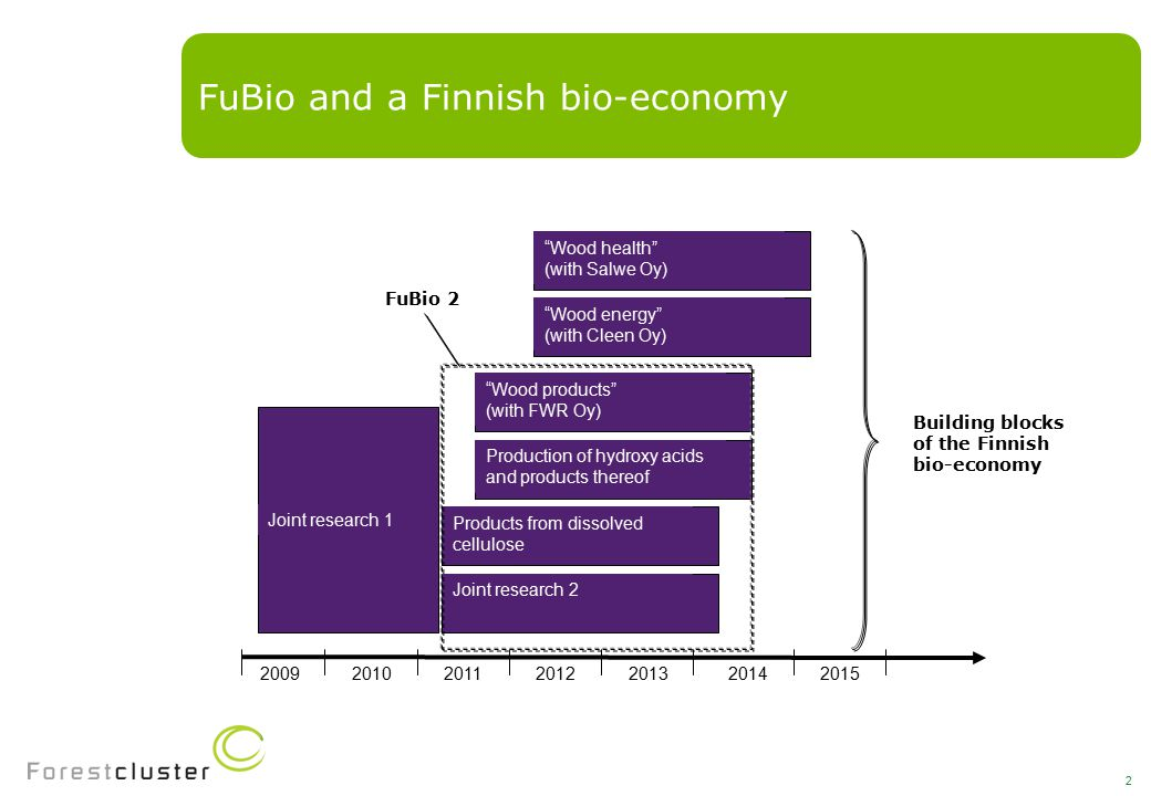 2 FuBio and a Finnish bio-economy 2009201020112012201320142015 Joint research 1 Joint research 2 Products from dissolved cellulose Production of hydroxy acids and products thereof Wood products (with FWR Oy) Wood energy (with Cleen Oy) Wood health (with Salwe Oy) Building blocks of the Finnish bio-economy FuBio 2