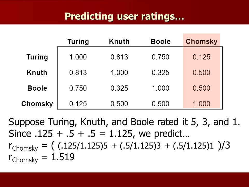 Predicting user ratings… TuringKnuthBooleChomsky Turing1.0000.8130.7500.125 Knuth0.8131.0000.3250.500 Boole0.7500.3251.0000.500 Chomsky0.1250.500 1.000 Suppose Turing, Knuth, and Boole rated it 5, 3, and 1.