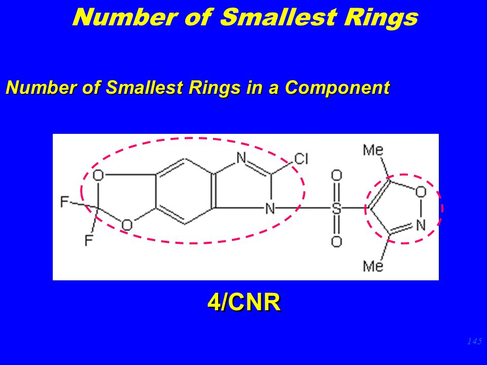 145 4/CNR Number of Smallest Rings in a Component Number of Smallest Rings