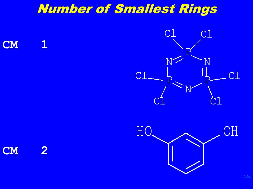 149 CM 1 CM 2 Number of Smallest Rings