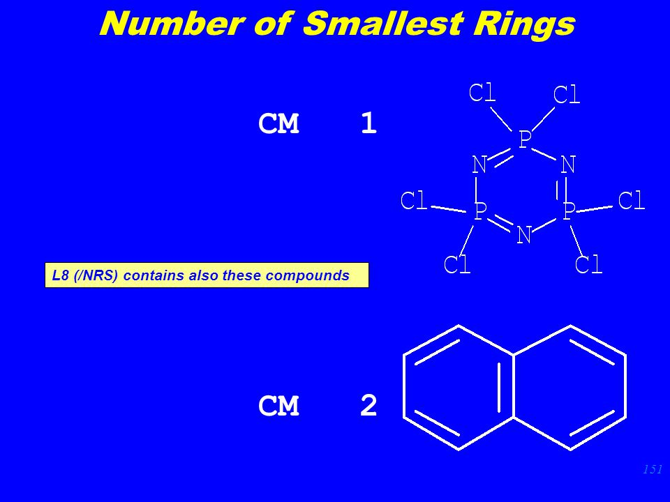 151 CM 1 CM 2 L8 (/NRS) contains also these compounds Number of Smallest Rings